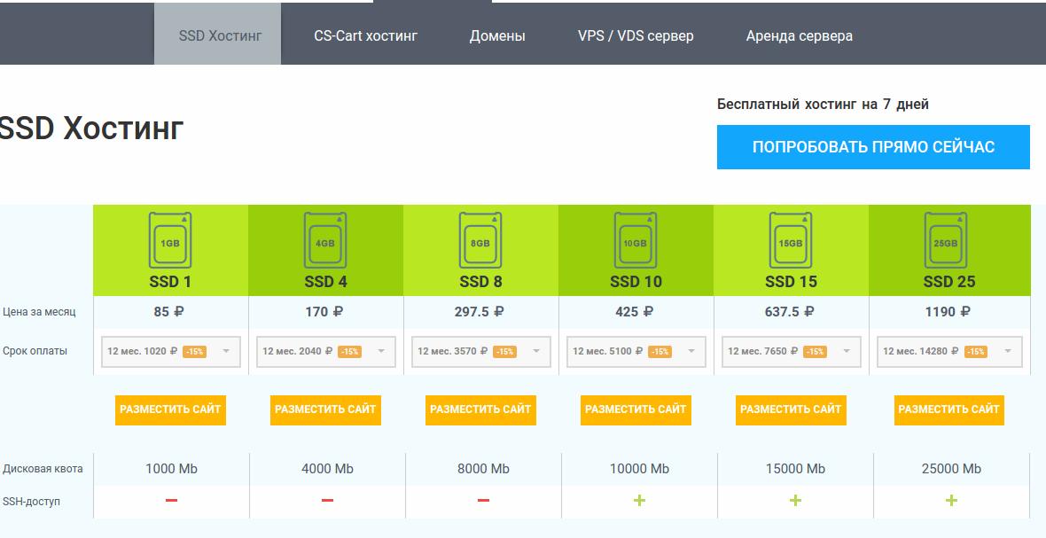 дешевый быстрый ssd-хостинг с неограниченным количеством сайтов