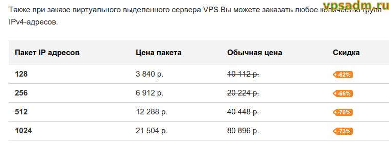 1k адресов по 21 рублю. По 21 рублю, Карл!