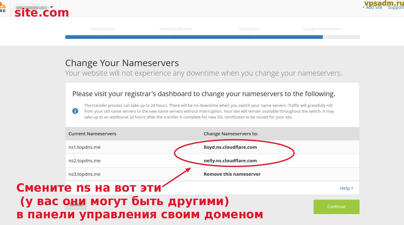 Dns хостинг для сайта хостинг сервера в cs 16