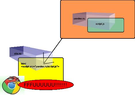 podgruzka-vneshnie-resursy