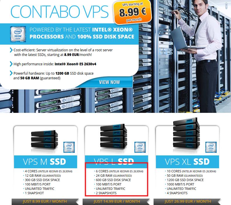 ark dedicated server requirements
