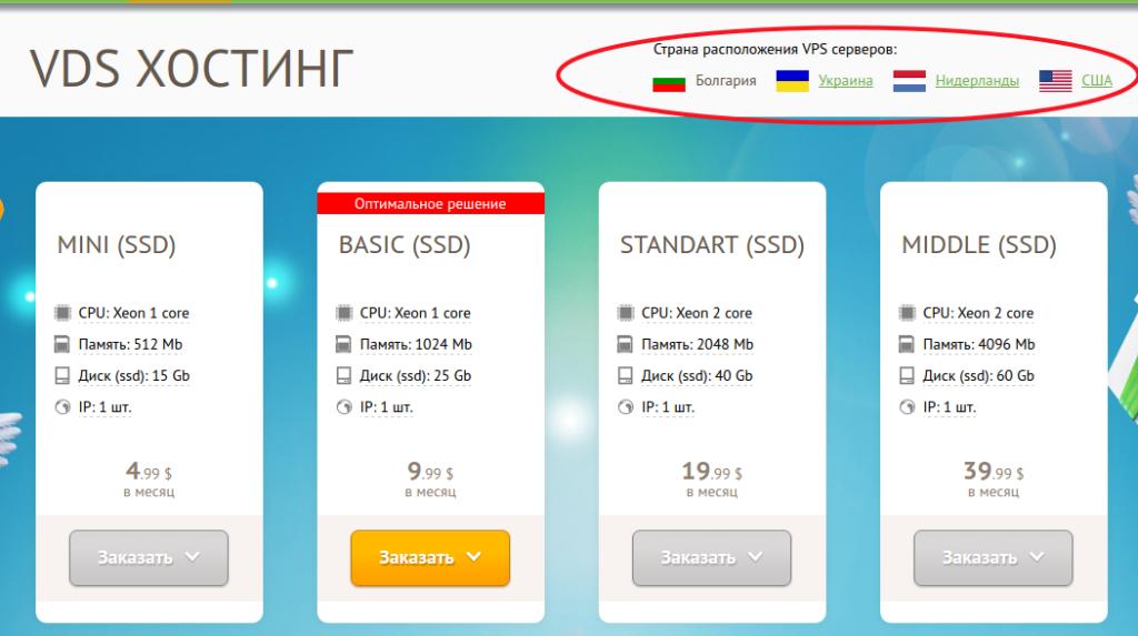 Абузоустойчивый хостинг для реплик хостинг домены продажа