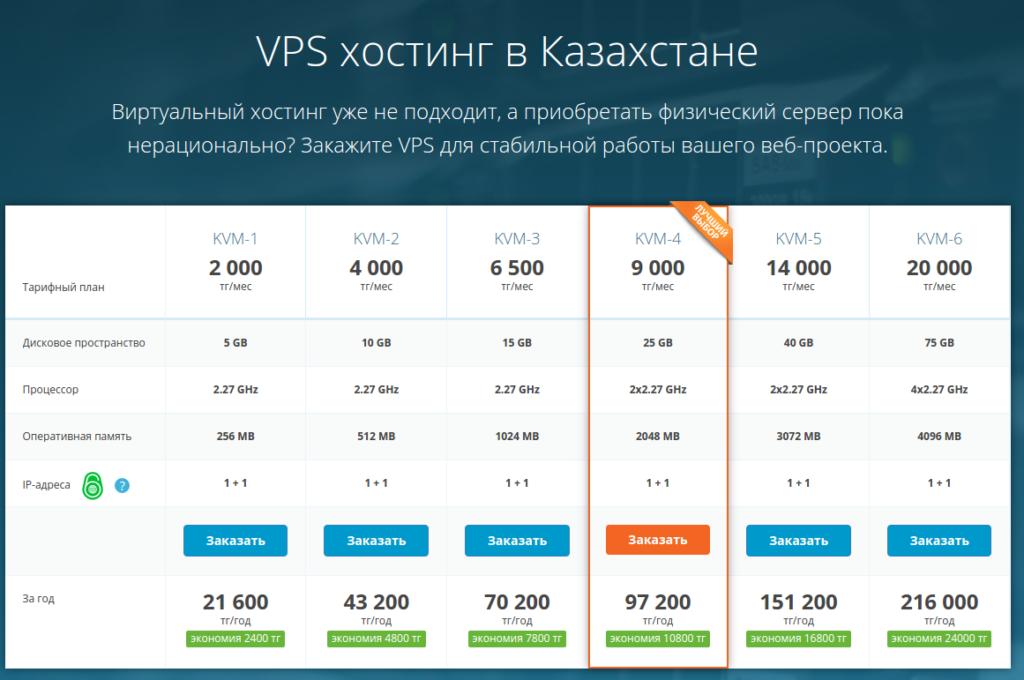 Лучший хостинг казахстан чтобы перенести сайт на другой хостинг нужно